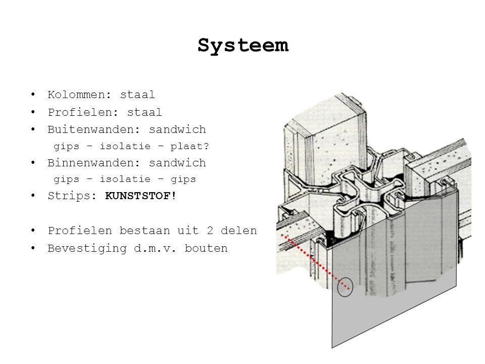 Systeem Kolommen: staal Profielen: staal Buitenwanden: sandwich
