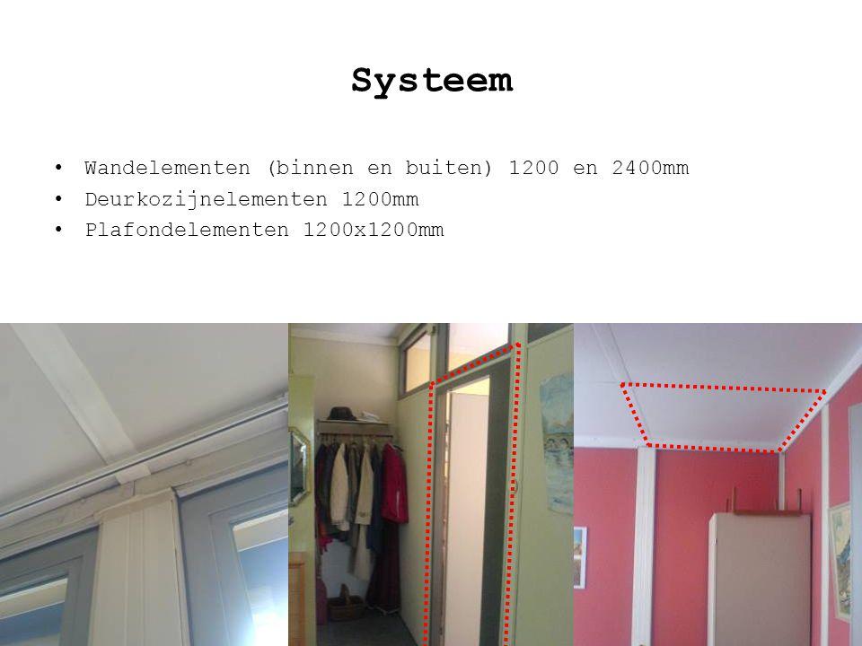 Systeem Wandelementen (binnen en buiten) 1200 en 2400mm
