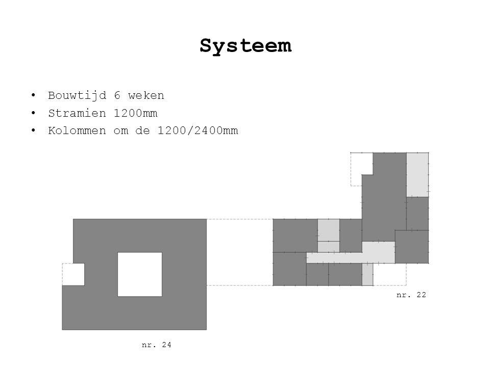 Systeem Bouwtijd 6 weken Stramien 1200mm Kolommen om de 1200/2400mm