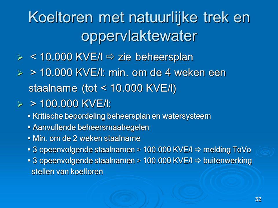 Koeltoren met natuurlijke trek en oppervlaktewater