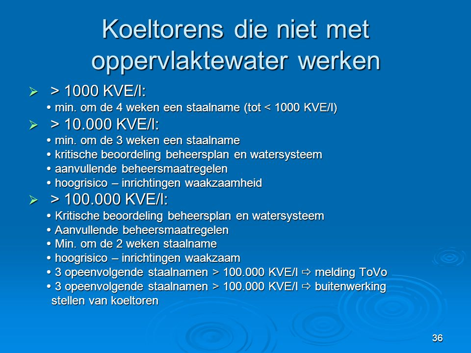 Koeltorens die niet met oppervlaktewater werken