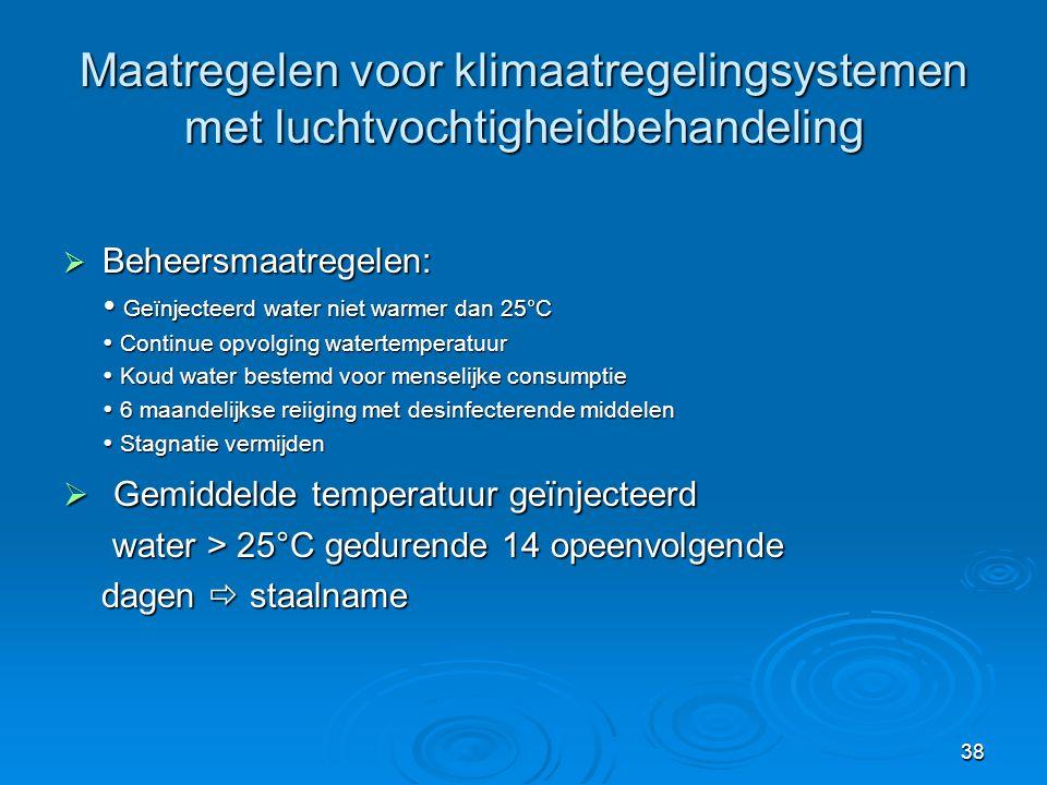 Maatregelen voor klimaatregelingsystemen met luchtvochtigheidbehandeling