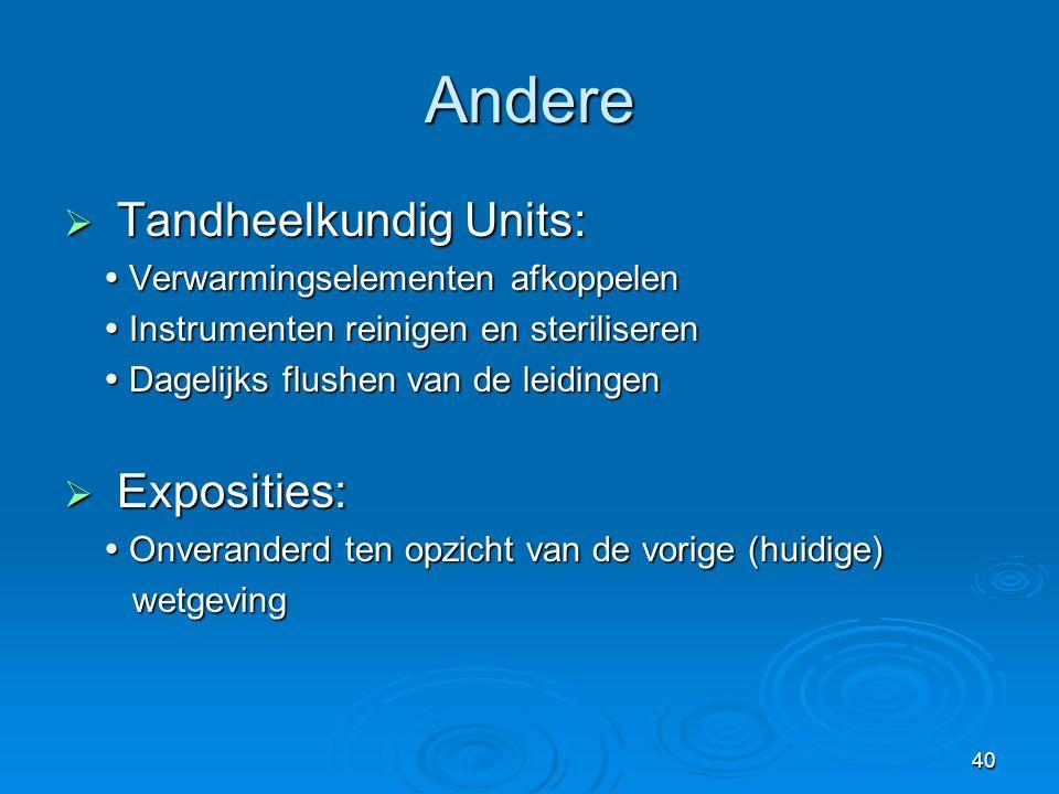 Andere Tandheelkundig Units: Exposities: