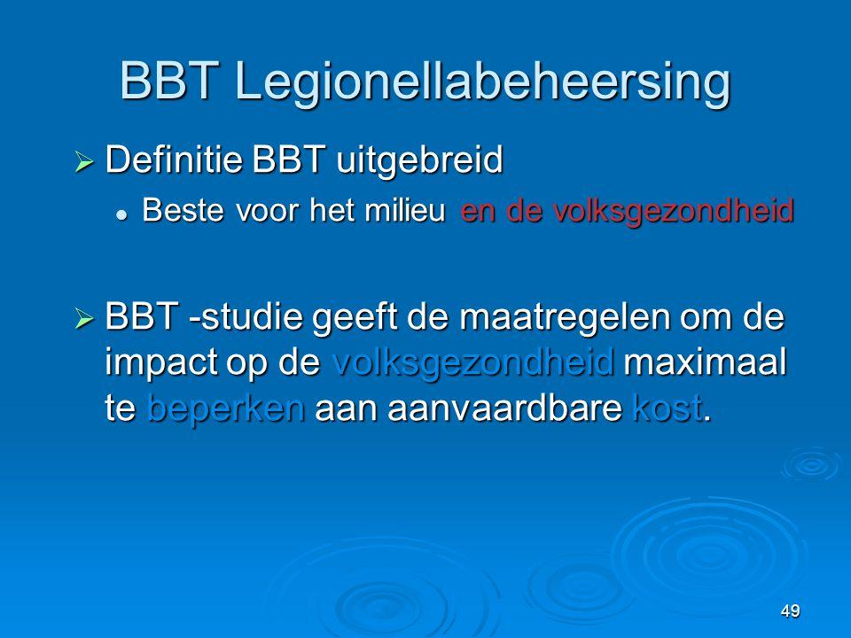 BBT Legionellabeheersing