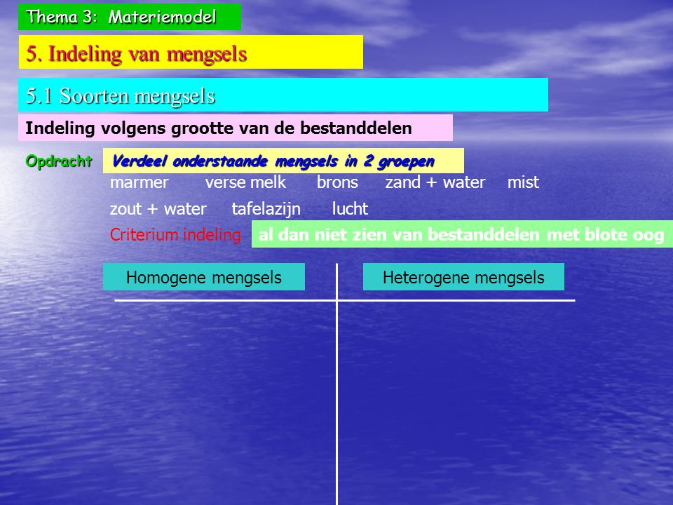 5. Indeling van mengsels 5.1 Soorten mengsels Thema 3: Materiemodel