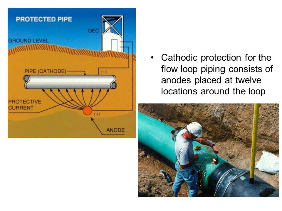 Cathodic protection for the flow loop piping consists of anodes placed at twelve locations around the loop