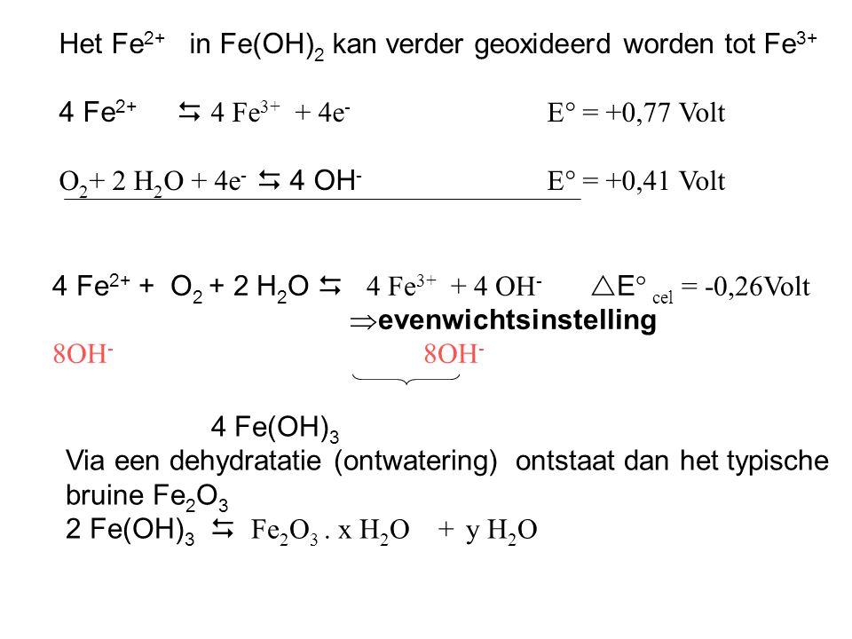 Het Fe2+ in Fe(OH)2 kan verder geoxideerd worden tot Fe3+