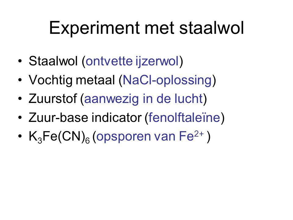 Experiment met staalwol