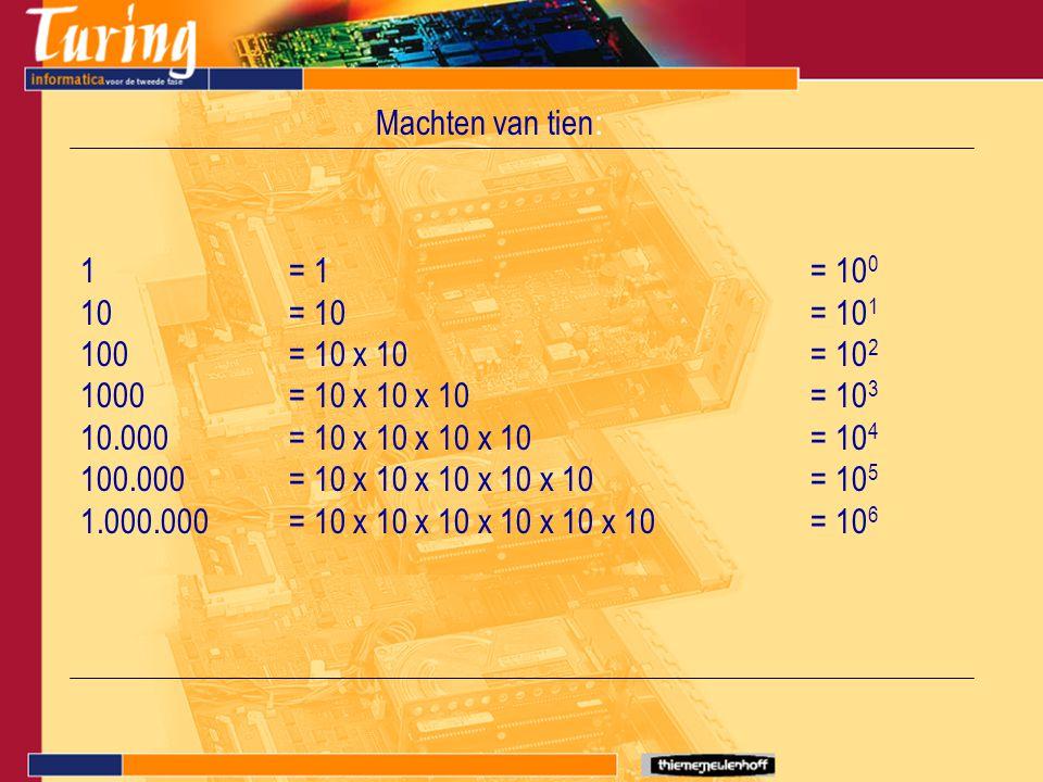 Machten van tien: 1 = 1 = 100. 10 = 10 = 101. 100 = 10 x 10 = 102. 1000 = 10 x 10 x 10 = 103.