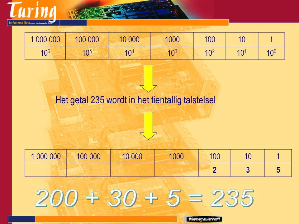 200 + 30 + 5 = 235 Het getal 235 wordt in het tientallig talstelsel
