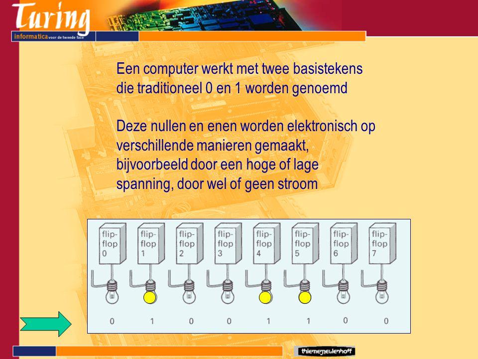 Een computer werkt met twee basistekens die traditioneel 0 en 1 worden genoemd
