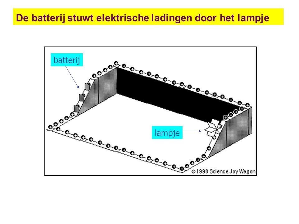 De batterij stuwt elektrische ladingen door het lampje