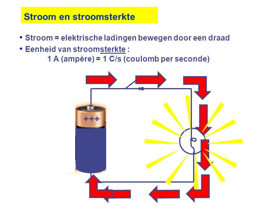 Stroom en stroomsterkte