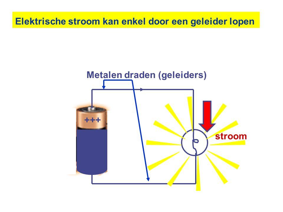 Elektrische stroom kan enkel door een geleider lopen