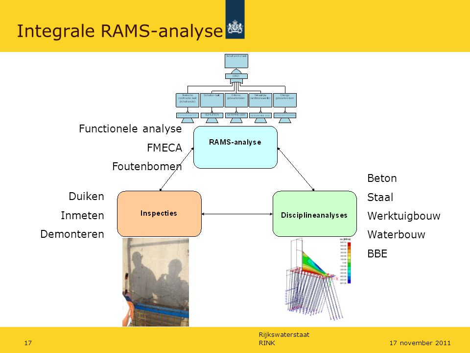 Integrale RAMS-analyse