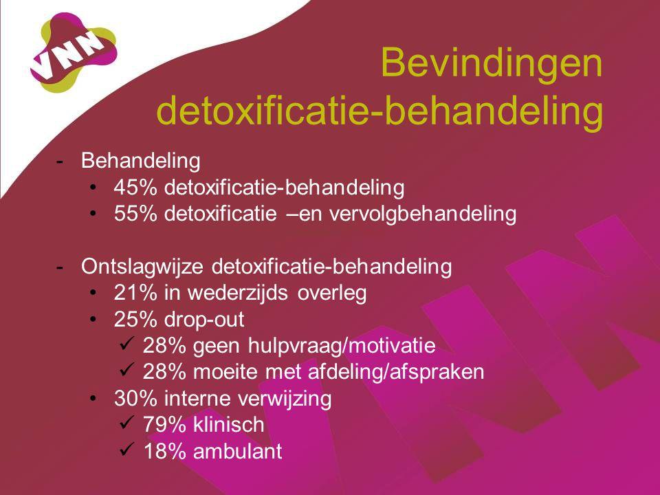 Bevindingen detoxificatie-behandeling