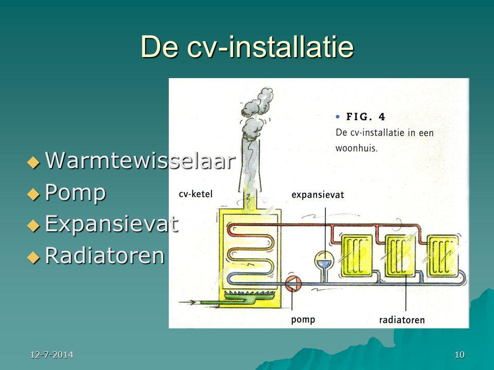 De cv-installatie Warmtewisselaar Pomp Expansievat Radiatoren 4-4-2017