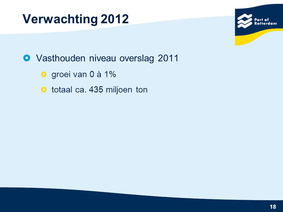 Verwachting 2012 Vasthouden niveau overslag 2011 groei van 0 à 1%