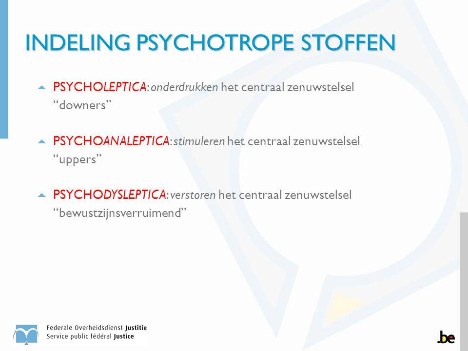 INDELING PSYCHOTROPE STOFFEN