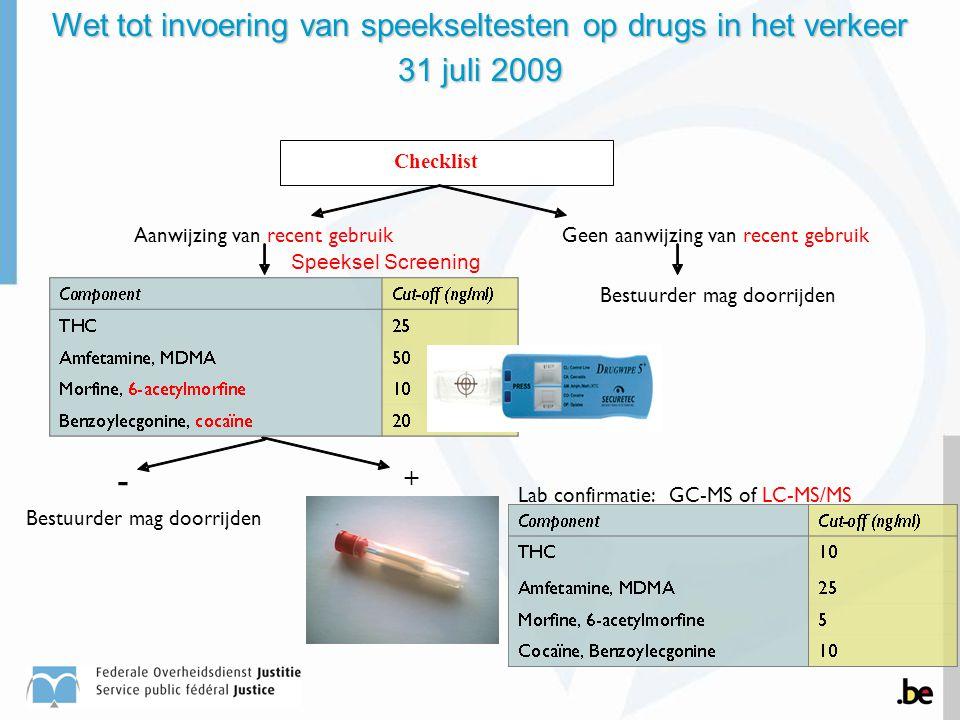 Wet tot invoering van speekseltesten op drugs in het verkeer