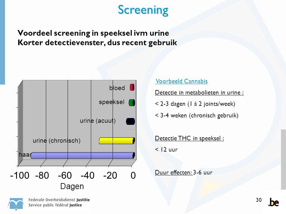 Screening 4-4-2017. Voordeel screening in speeksel ivm urine Korter detectievenster, dus recent gebruik.