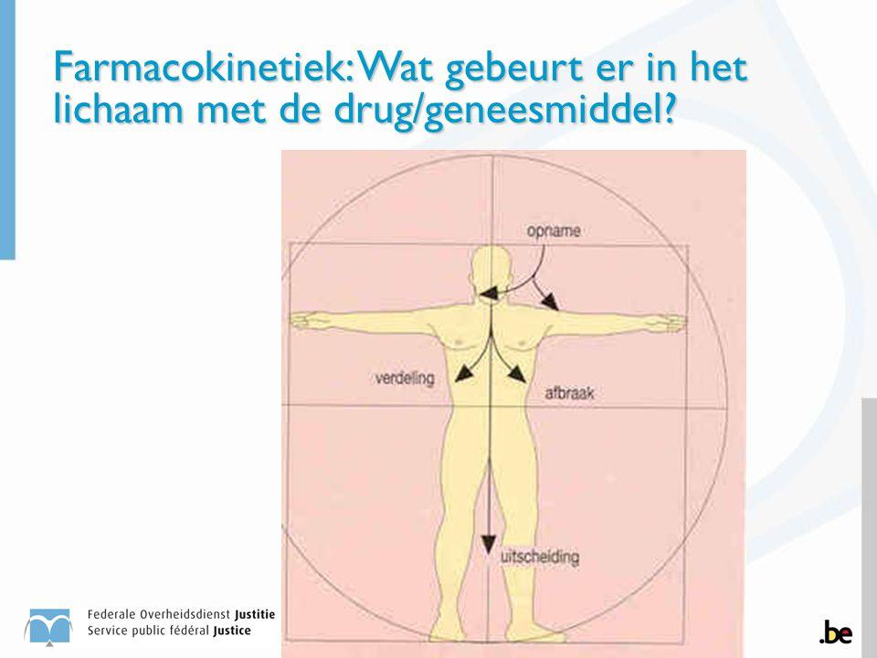 Farmacokinetiek: Wat gebeurt er in het lichaam met de drug/geneesmiddel