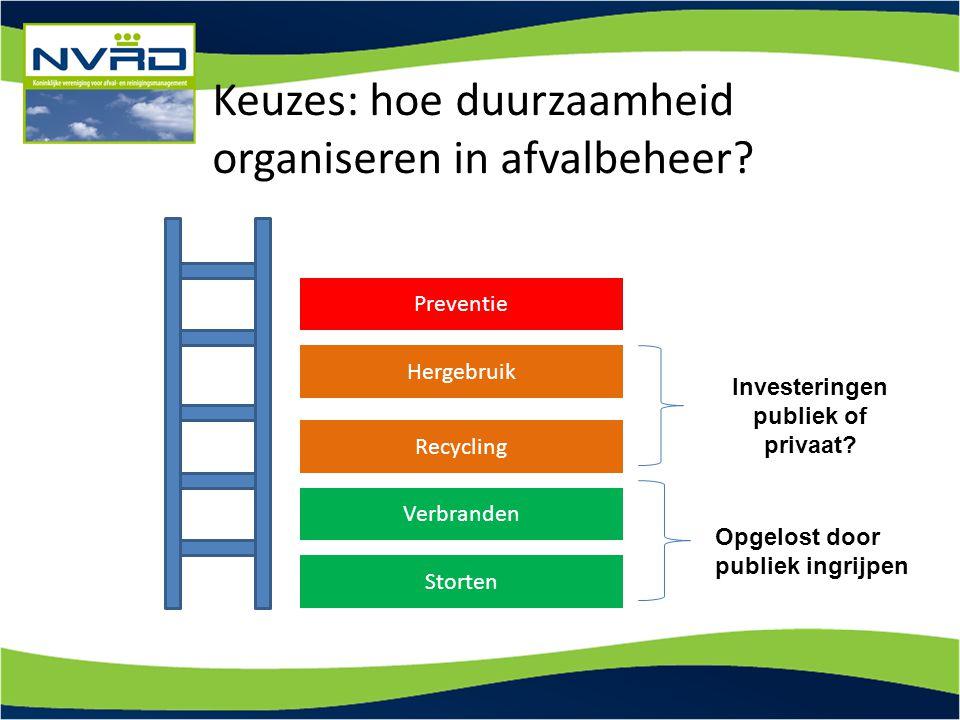 Keuzes: hoe duurzaamheid organiseren in afvalbeheer