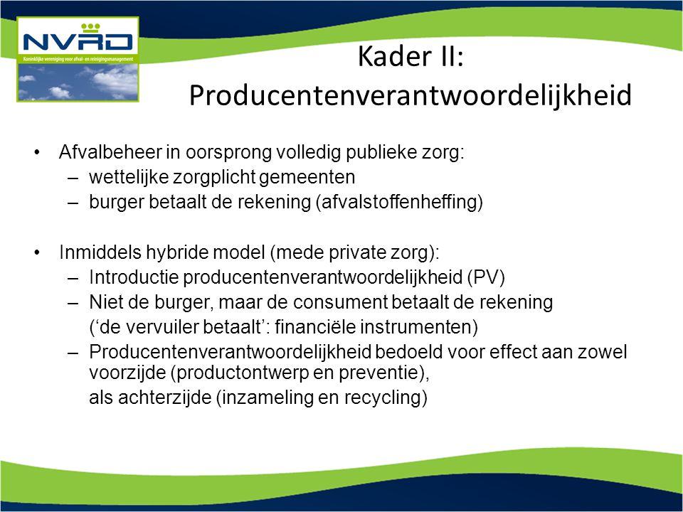 Kader II: Producentenverantwoordelijkheid