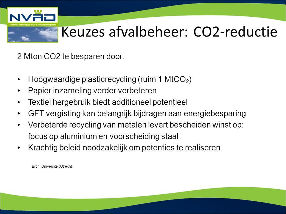 Keuzes afvalbeheer: CO2-reductie