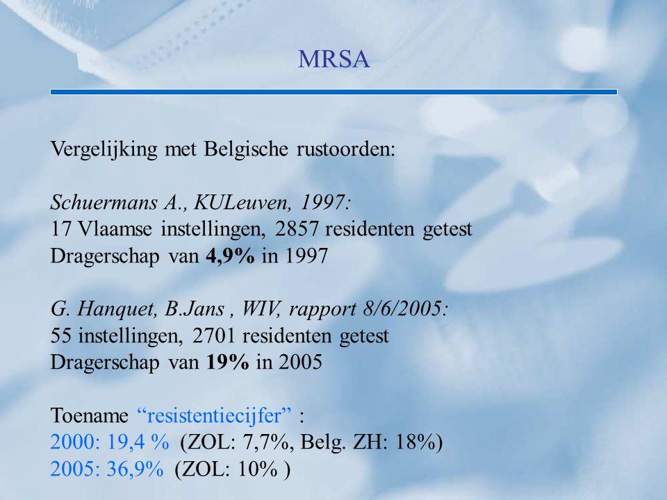 MRSA Vergelijking met Belgische rustoorden: