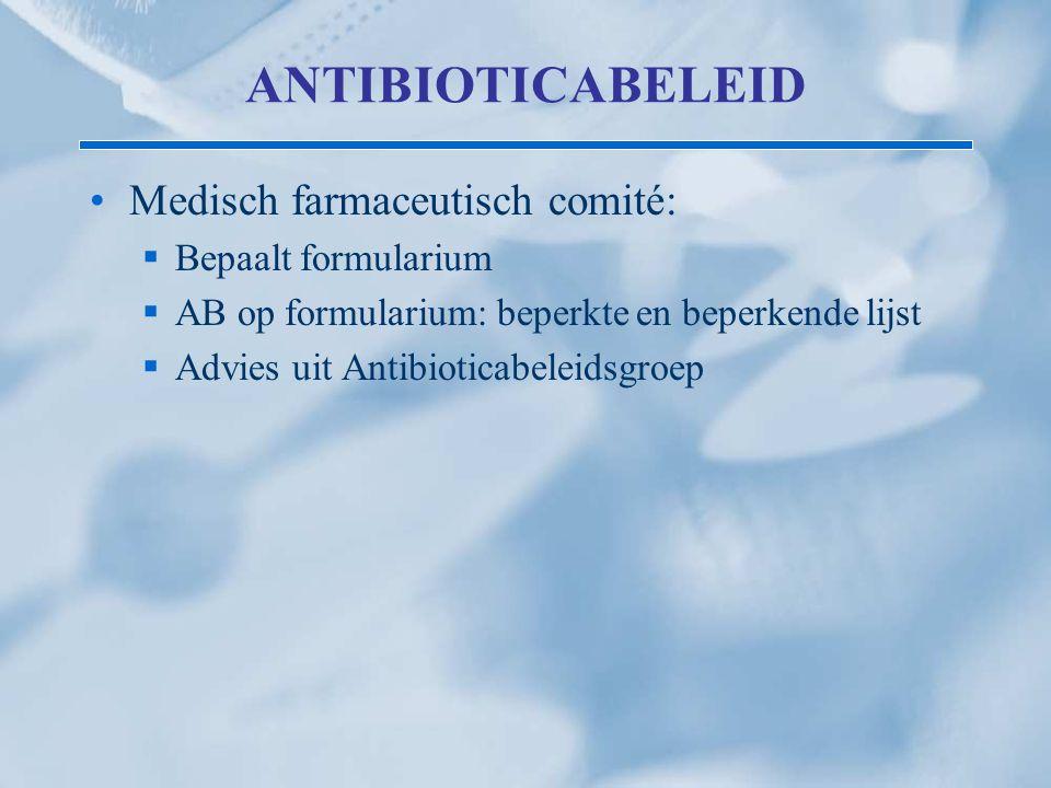 ANTIBIOTICABELEID Medisch farmaceutisch comité: Bepaalt formularium