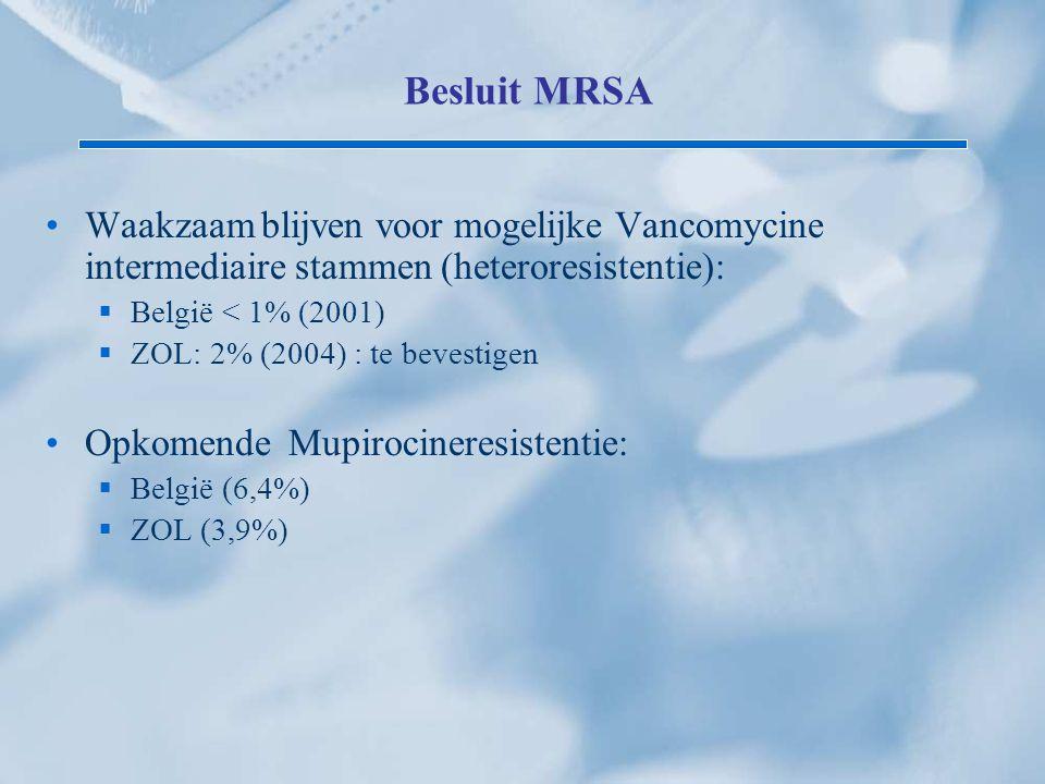 Besluit MRSA Waakzaam blijven voor mogelijke Vancomycine intermediaire stammen (heteroresistentie):
