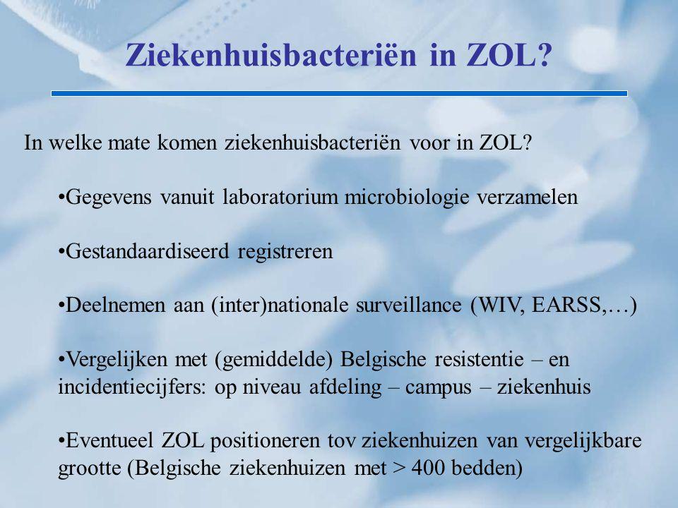Ziekenhuisbacteriën in ZOL