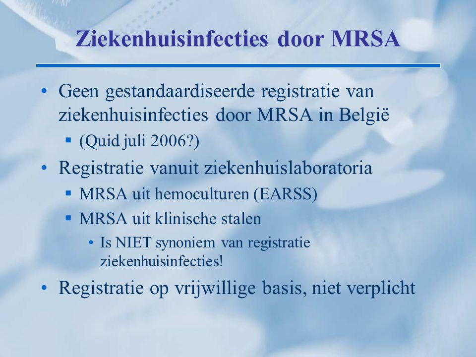 Ziekenhuisinfecties door MRSA