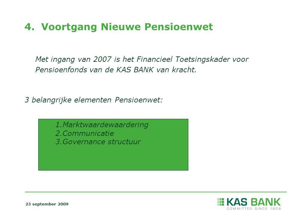 4. Voortgang Nieuwe Pensioenwet