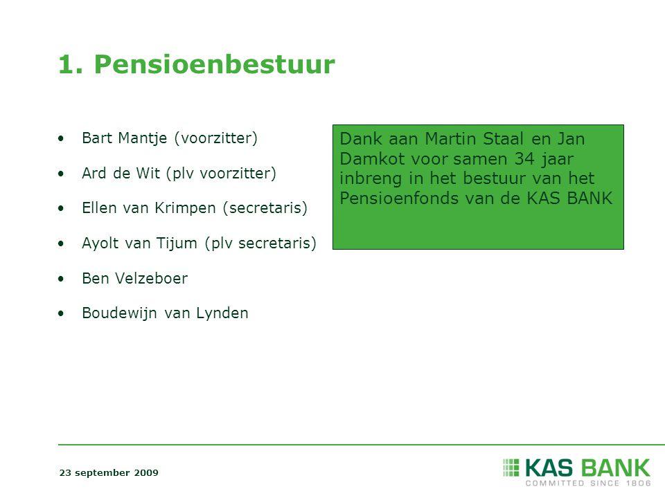 1. Pensioenbestuur Bart Mantje (voorzitter) Ard de Wit (plv voorzitter) Ellen van Krimpen (secretaris)