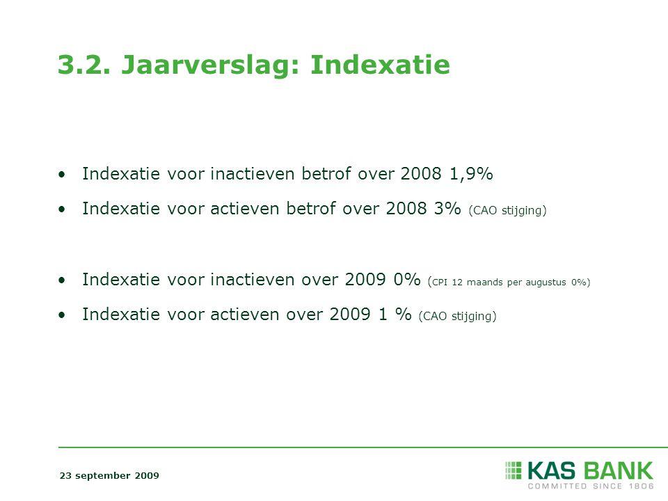 3.2. Jaarverslag: Indexatie