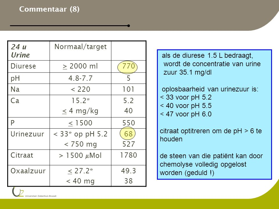 Commentaar (8) 24 u Urine Normaal/target Diurese > 2000 ml 770 pH