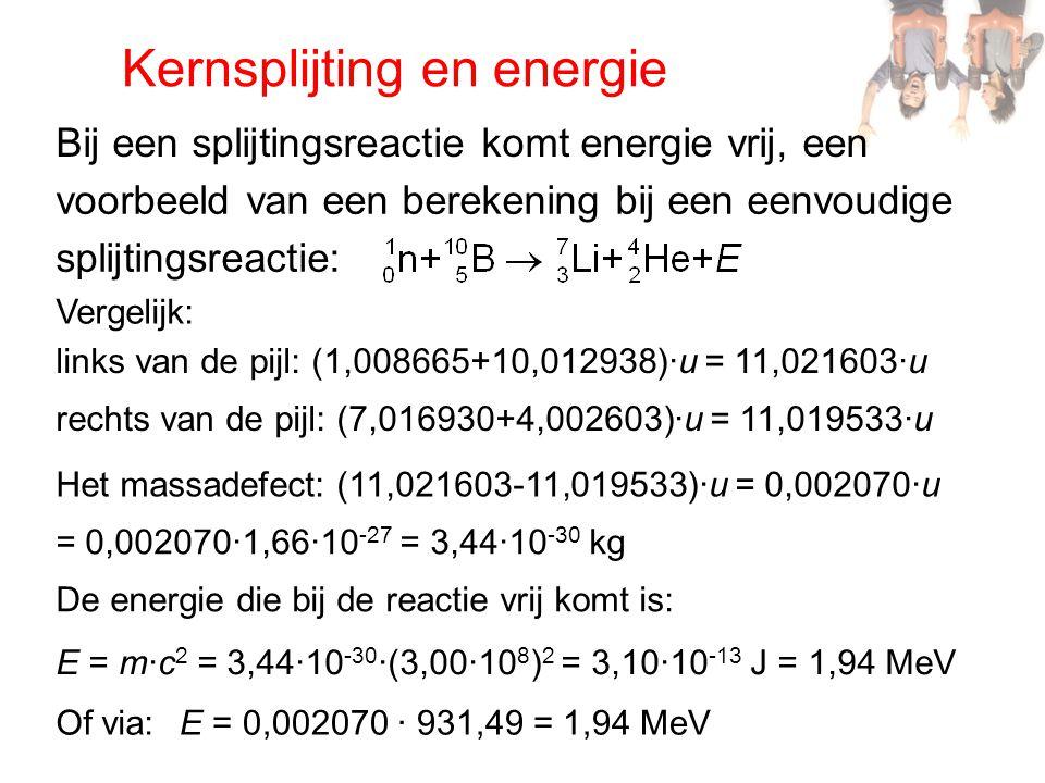 Kernsplijting en energie