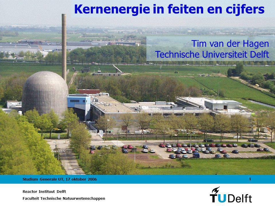 Kernenergie in feiten en cijfers