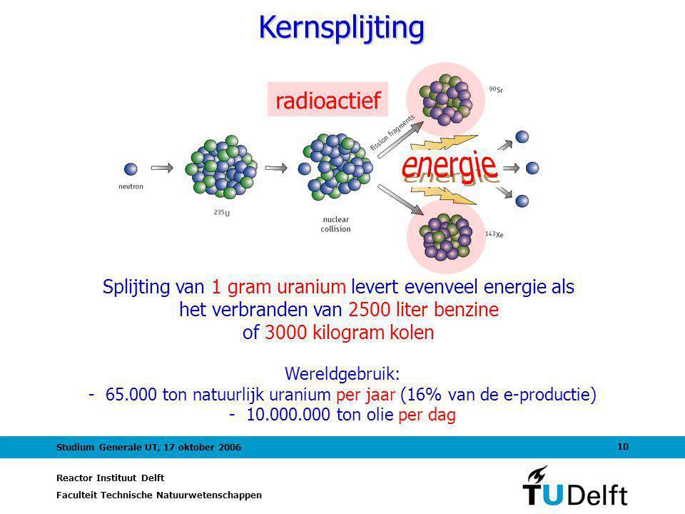 energie Kernsplijting radioactief