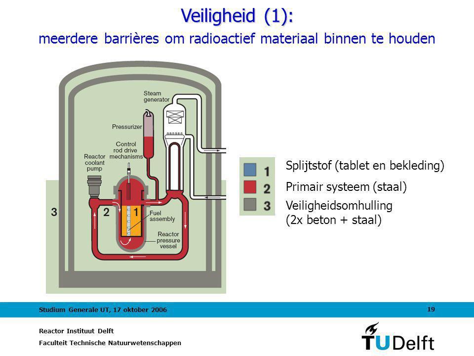 meerdere barrières om radioactief materiaal binnen te houden