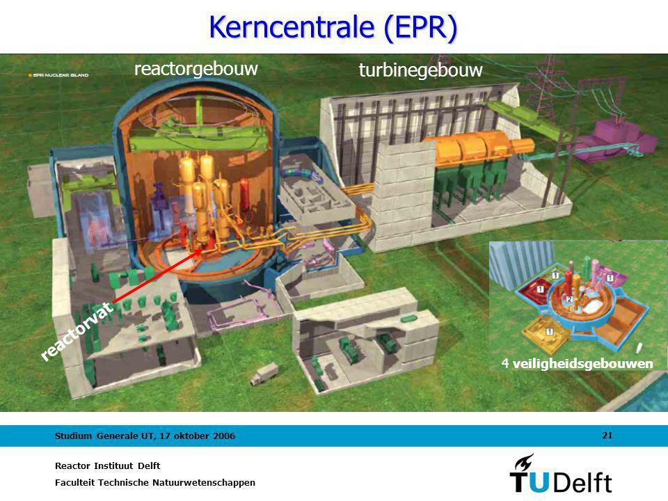 Kerncentrale (EPR) reactorgebouw turbinegebouw reactorvat