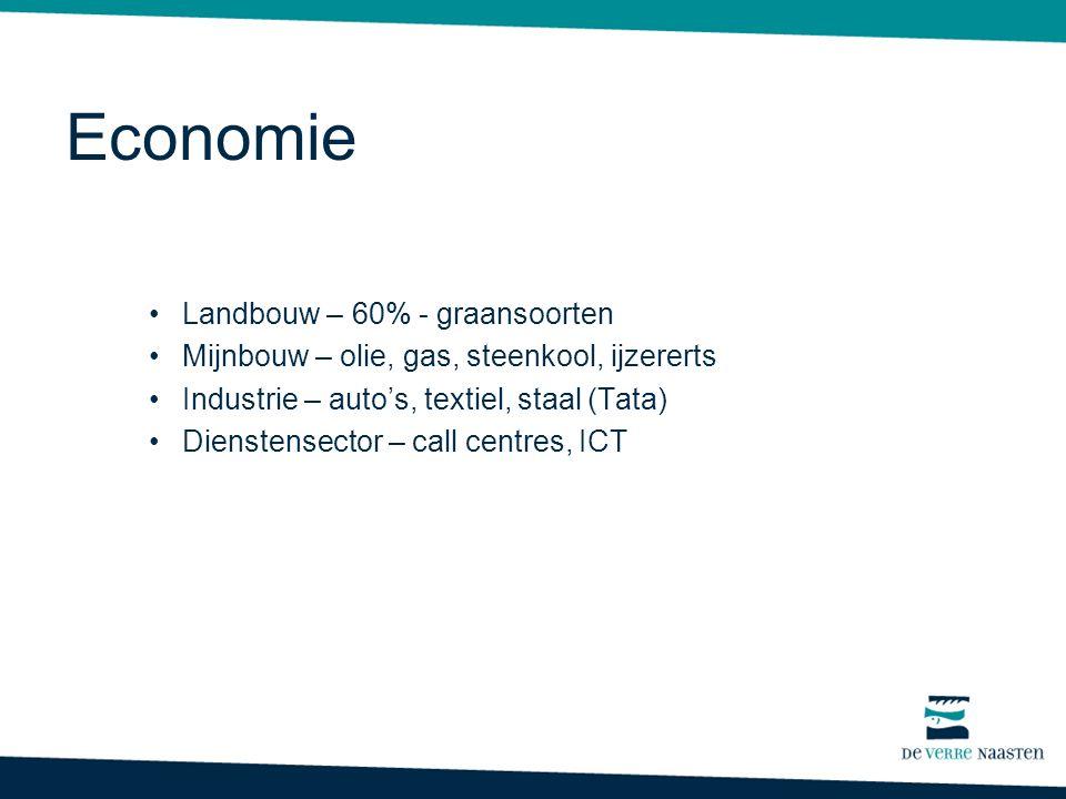 Economie Landbouw – 60% - graansoorten