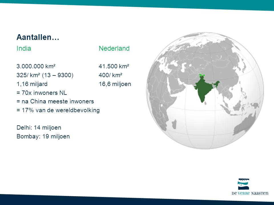 Aantallen… India Nederland 3.000.000 km² 41.500 km²