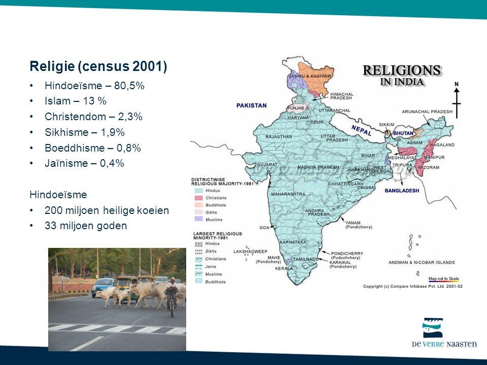 Religie (census 2001) Hindoeïsme – 80,5% Islam – 13 %