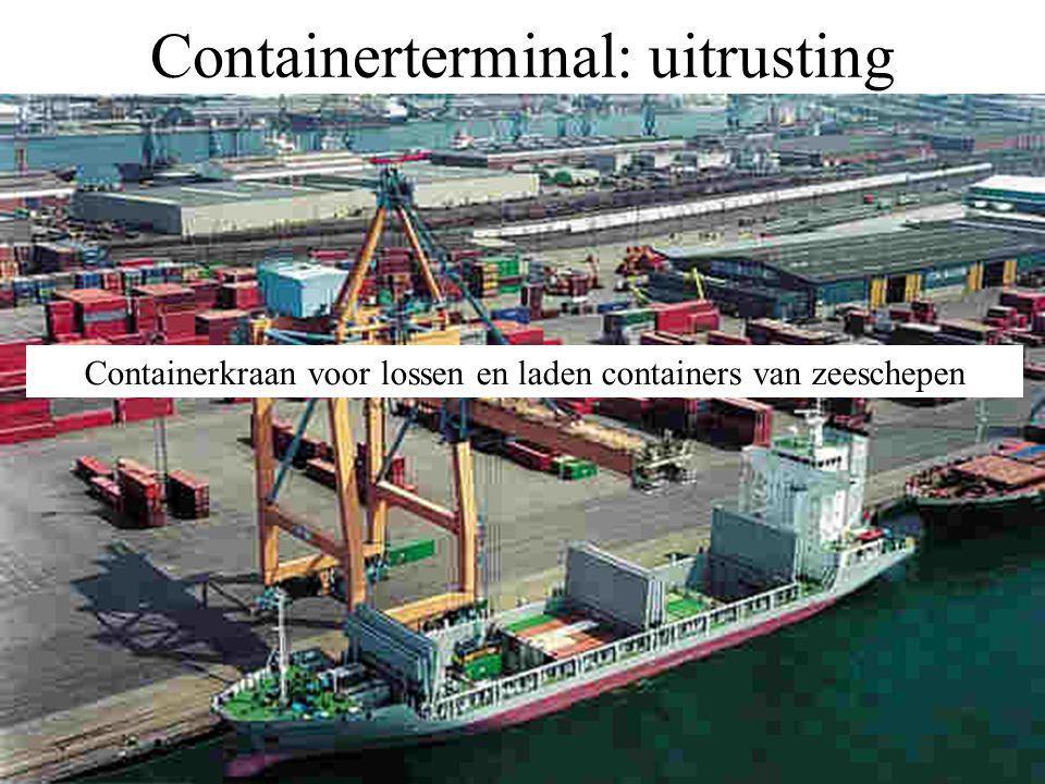 Containerterminal: uitrusting