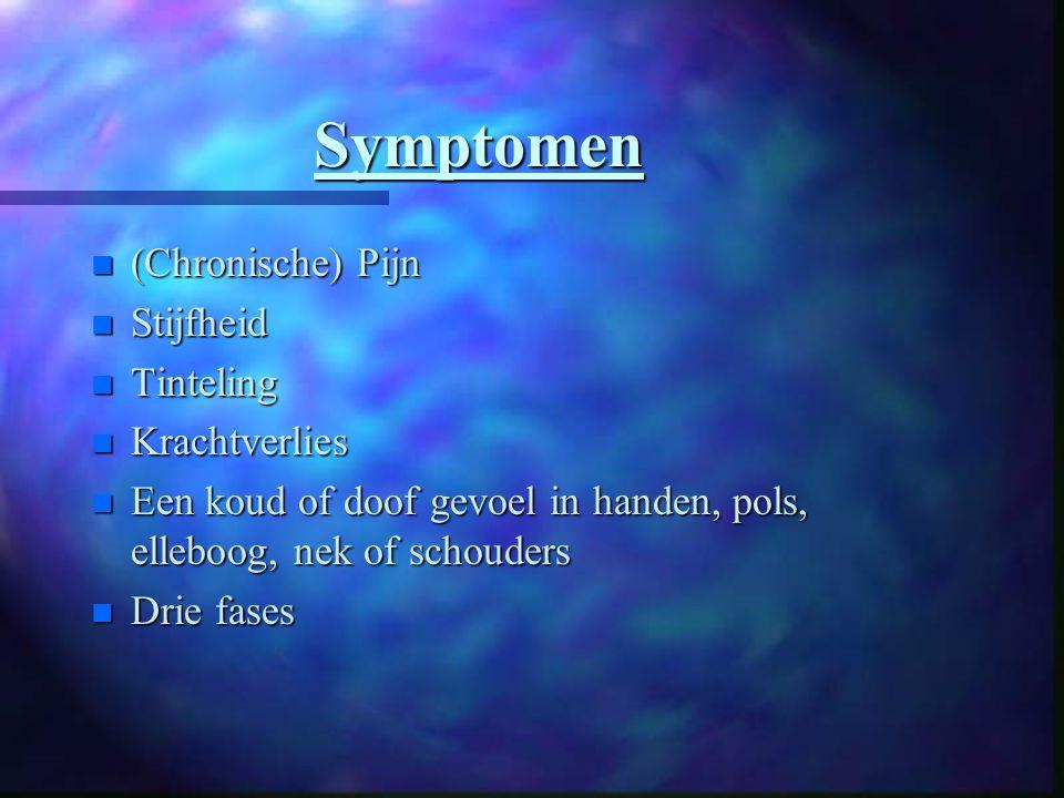 Symptomen (Chronische) Pijn Stijfheid Tinteling Krachtverlies