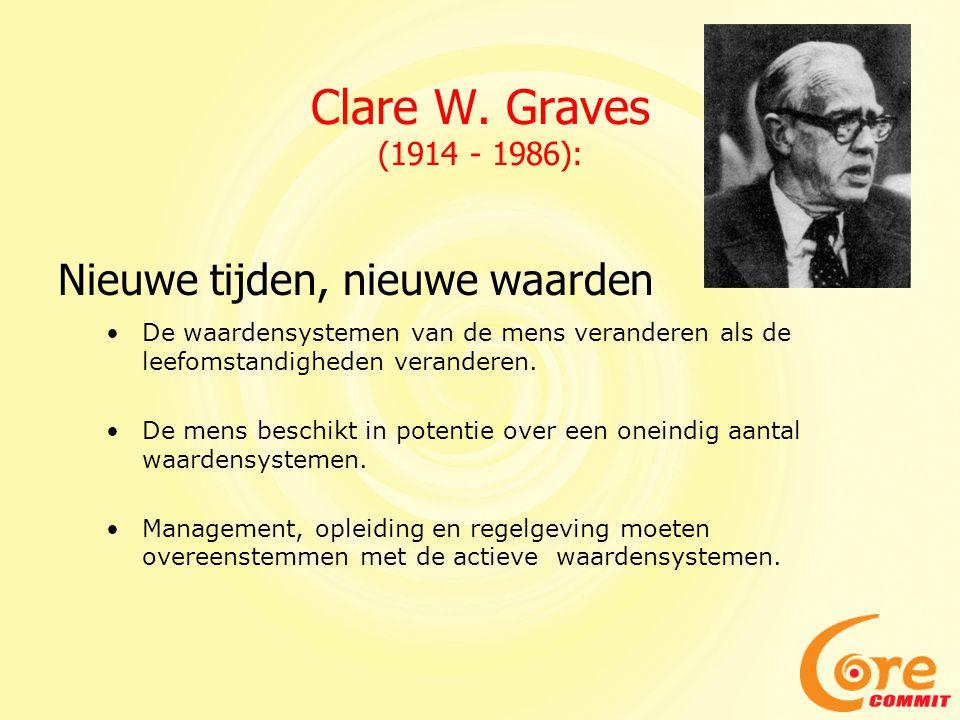 Clare W. Graves (1914 - 1986): Nieuwe tijden, nieuwe waarden