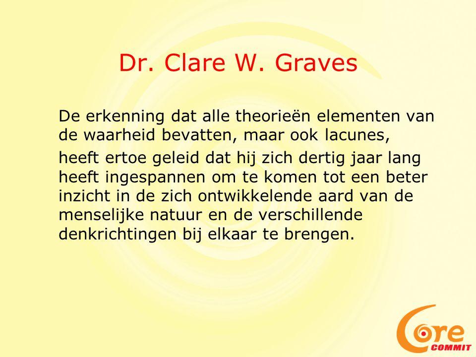 Dr. Clare W. Graves De erkenning dat alle theorieën elementen van de waarheid bevatten, maar ook lacunes,